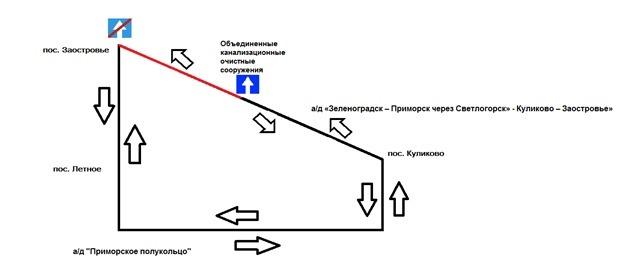 схема_К-Зелик-Приморск